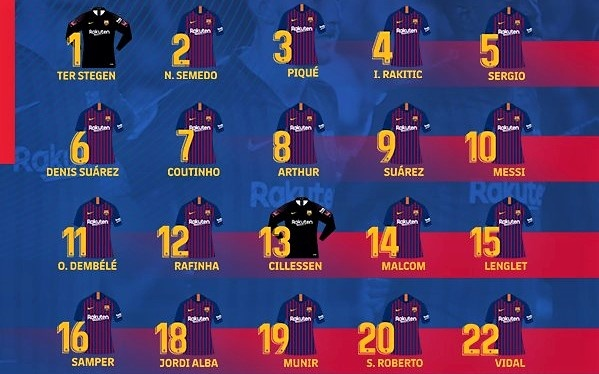 The Best Fc Barcelona 2021 Squad
