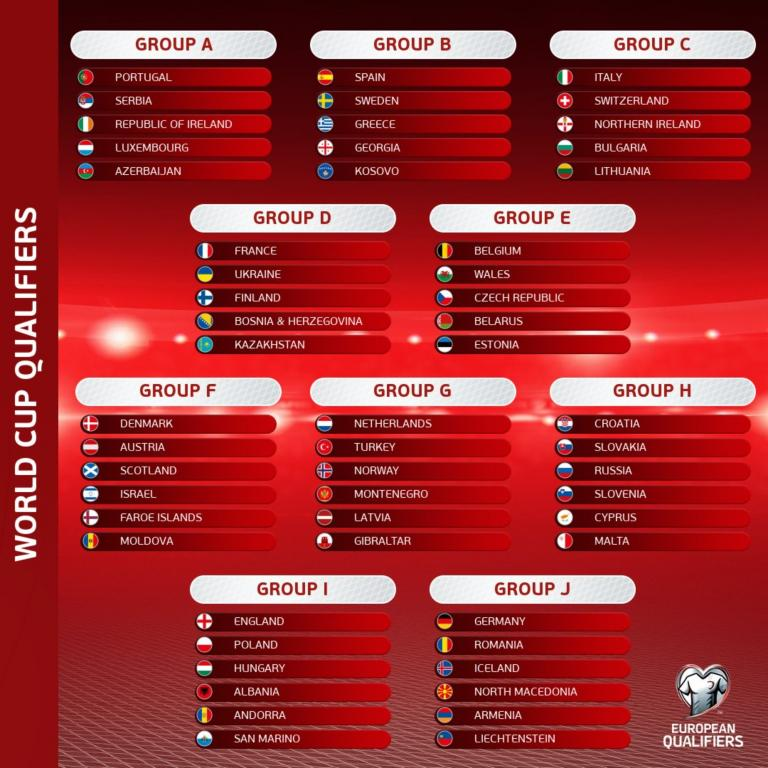 Estos son los grupos de clasificación europea para el Mundial de Catar 2022