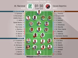 Sigue el directo del Nacional-Cúcuta. BeSoccer