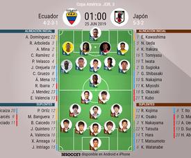 Los onces confirmados del Ecuador-Japón de la Copa América. BeSoccer