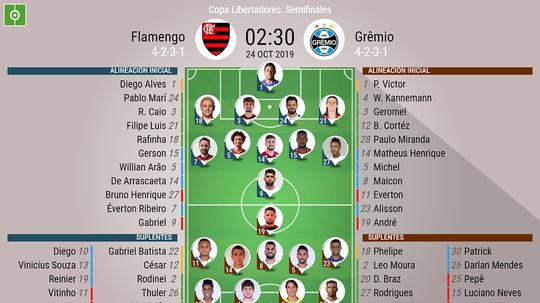 Sigue el directo del Flamengo-Gremio. BeSoccer