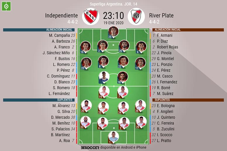 Sigue el directo del Independiente-River. BeSoccer