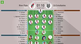 Sigue el directo del River Plate-CA Estudiantes. BeSoccer
