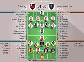 Sigue el directo del Flamengo-Independiente del Valle. BeSoccer