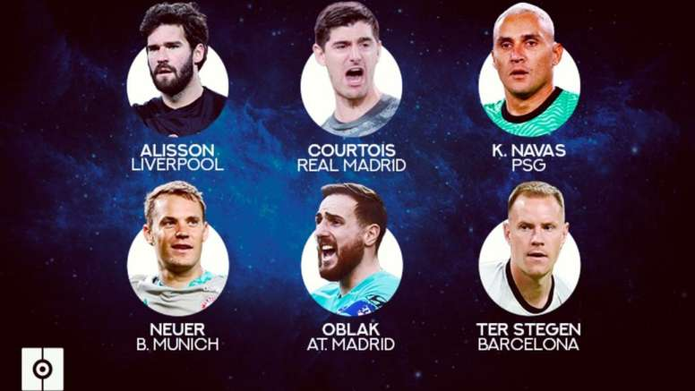Los candidatos a mejor portero 2020 de la FIFA. FIFAcom