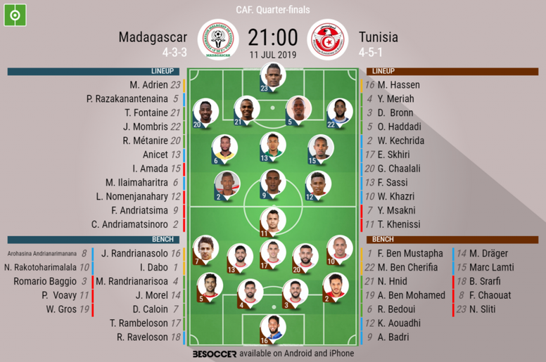 Madagascar v Tunisia, African Cup of Nations 2019, QF, 11/7/2019 - Official line-ups. BESOCCER