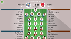 Man. City v Arsenal, Premier League 2020/21, Matchday 5, 17/10/2020 - Official line-ups. BESOCCER