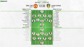 Man. United v Leeds United - Premier League, matchday 1 - 14/08/2021 - official line-ups. BeSoccer