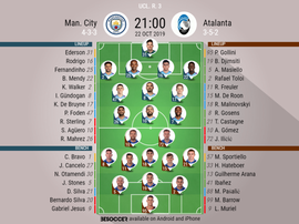 Man City v Atalanta. Champions League 2019/20. Matchday 2, 22/10/2019-official line.ups. BESOCCER