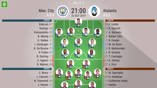 Man City v Atalanta. Champions League 2019/20. Matchday 2, 22/10/2019-official line.ups. BESOCCER