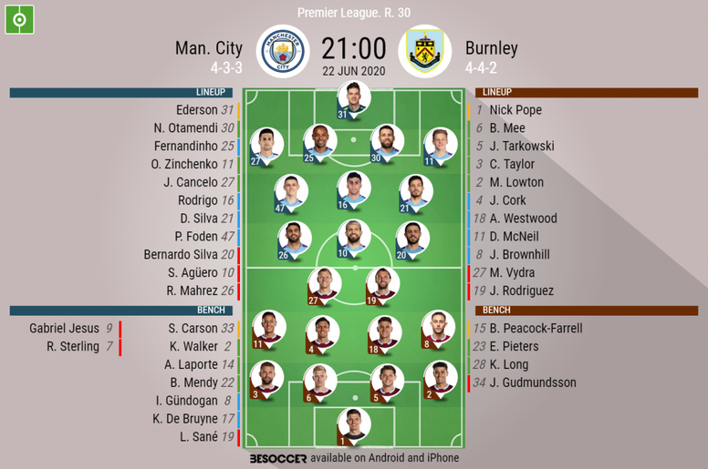 Man City v Burnley. Premier League 2019/20. Matchday 30, 22/06/2019-official line.ups. AFP