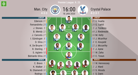 Man City v Crystal Palace. PL 2019/20. Matchday 23, 18/01/2020-official line.ups. BESOCCER