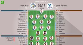 Man City v Crystal Palace. Premier League 2020/21. Matchday 19-official line.ups. BESOCCER