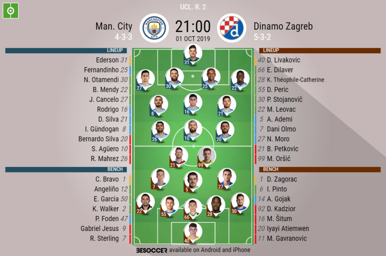 Man City v Dinamo Zagreb. Champions League 2019/20. Matchday 2, 01/10/2019-official line.ups. BESOCC