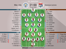 Man City v Lyon, Champions League 2019/20, 15/8/2020, quarter-final - Official line-ups. BESOCCER