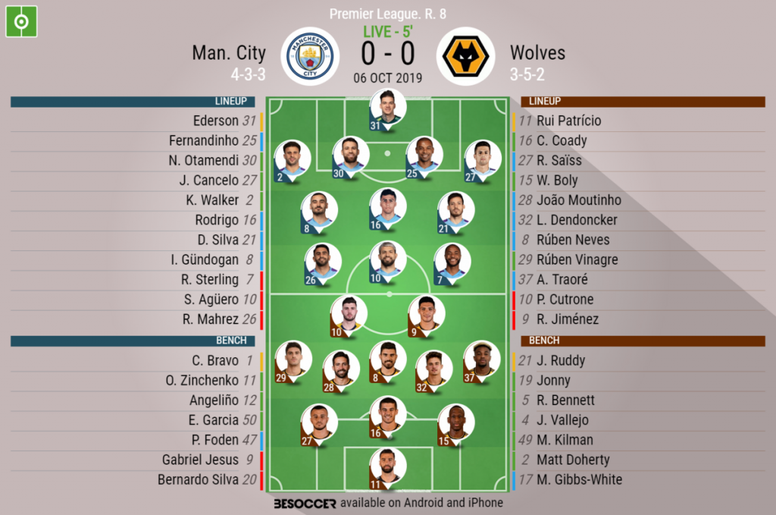 Man City v Wolves, Premier League 2019/20, matchday 8, 06/10/2019 - official line.ups. BESOCCER