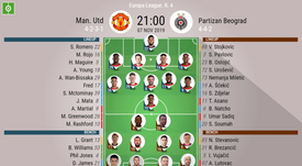 Man United v Partizan, Europa League 2019/20, matchday 4, 07/11/2019 - official line.ups. BESOCCER