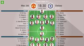 Man Utd v Chelsea, Premier League 20/21, 24/10/2020 - official line.ups. BeSoccer