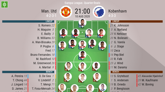 Man Utd v Copenhagen, Europa League 2019/20, 10/8/2020, quarter-final - Official line-ups. BESOCCER
