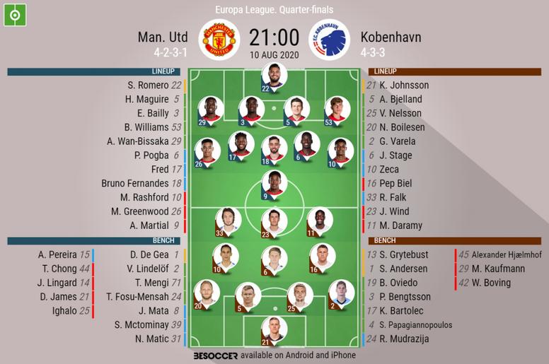 Man Utd v Copenhagen, Europa League 2019/20, 10/8/2020, quarter-final - Official line-ups. BESOCCER