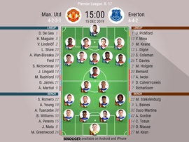 Man Utd v Everton, Premier League 2019/20, matchday 17, 15/12/2019 - Official line-ups. BESOCCER