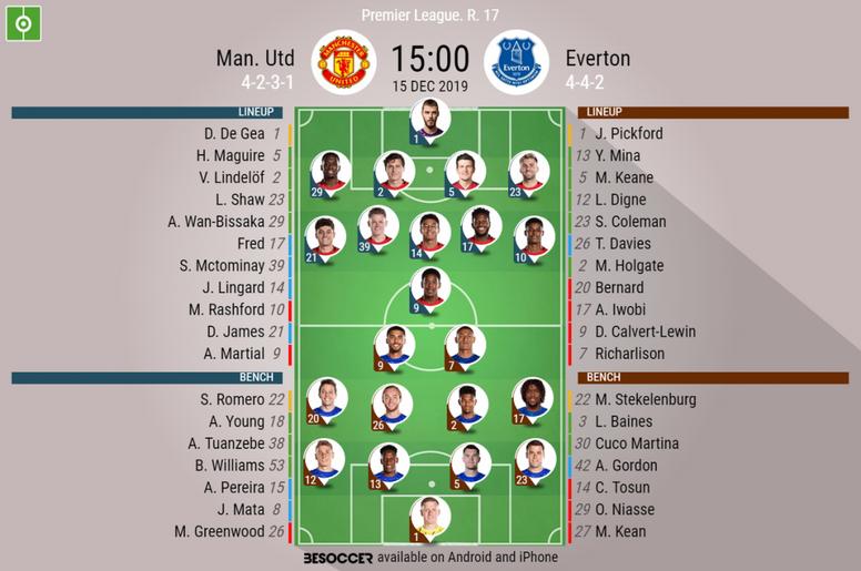 Man Utd v Everton, Premier League 2019/20, matchday 17, 15/12/2019 - Official line-ups. BESOCCER