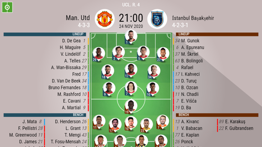 United v Istanbul, compositions. BeSoccer