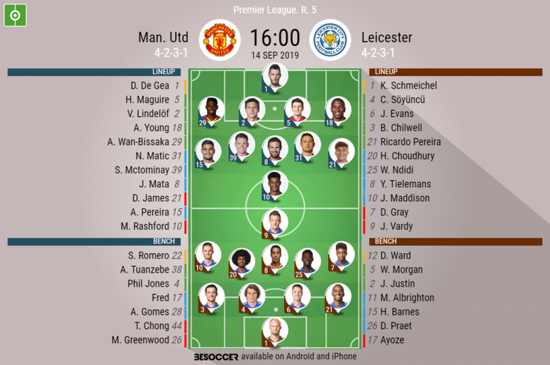 Man Utd v Leicester, Premier League 2019/20, matchday 5, 14/9/2019 - Official line-ups. BESOCCER