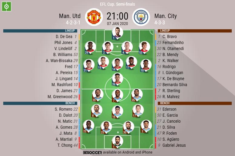 Man Utd v Man City. EFL Cup 2019/20. Semi-finals, 07/01/2020-official line.ups. BeSoccer
