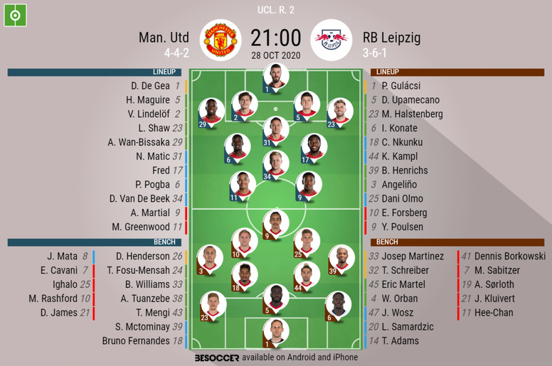 Man Utd v RB Leipzig, UCL matchday 2, 28/10/2020. Official.line.ups. BeSoccer