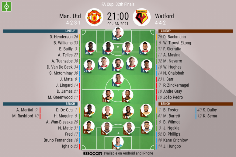 Man Utd v Watford, FA Cup 3rd round 2020/21, 9/1/2021 - Official line-ups. BESOCCER