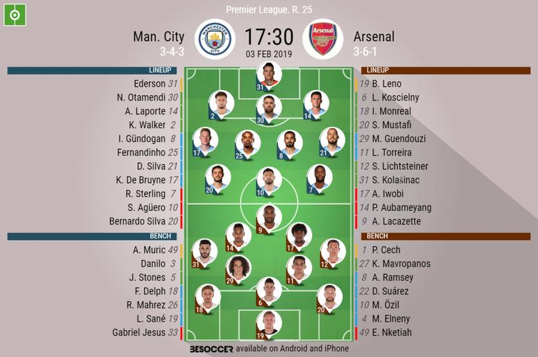 Manchester City v Arsenal, Premier League, GW 25 - Official lineups. BESOCCER