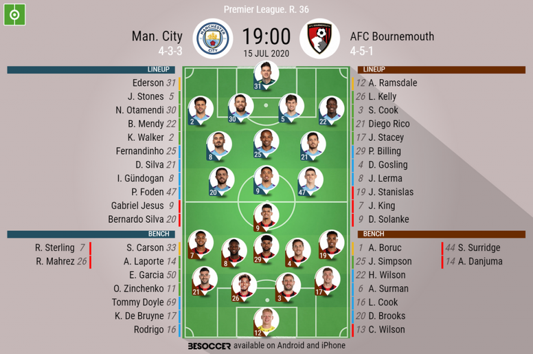 Man City v Bournemouth, Premier League 2019/20, matchday 36, 15/7/2020 - Official line-ups. BESOCCER