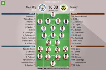 Manchester City v Burnley. Premier League 2020/21. Matchday 10, 28/11/2020-official line.ups. BESOCC