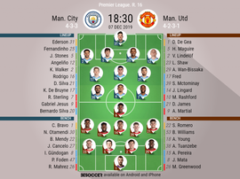 Manchester City v Manchester United, Matchday 16, Premier League 19/20 - official line-ups. BeSoccer