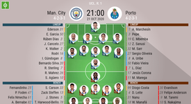 Manchester City v Porto. UCL 2020/21. Matchday 1, 21/10/2020-official line.ups. BeSoccer