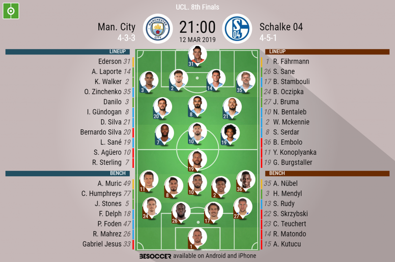 Manchester City v Schalke, Champions League, Round of 16 second leg: Official line-ups. BESOCCER