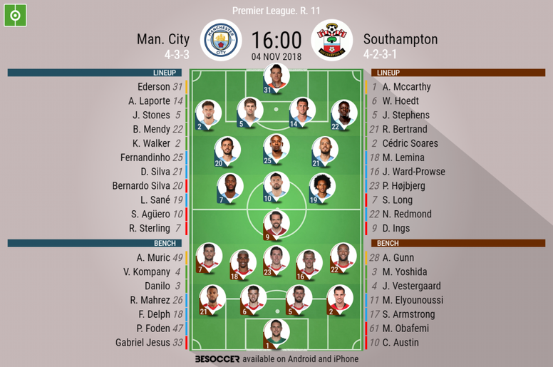 Official and confirmed lineups for Manchester City v Southampton. BeSoccer