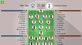 Man City v Tottenham, Champions League 2018/19, quarter-final 2nd leg - Official line-ups. BESOCCER