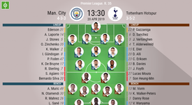 Manchester City v Tottenham, Premier League, Matchday 35, 20/04/2019, official line-ups. BESOCCER