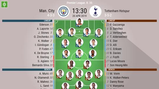 Manchester City v Tottenham, Premier League, Matchday 35, 20/04/2019, official line-ups. BESOCCER