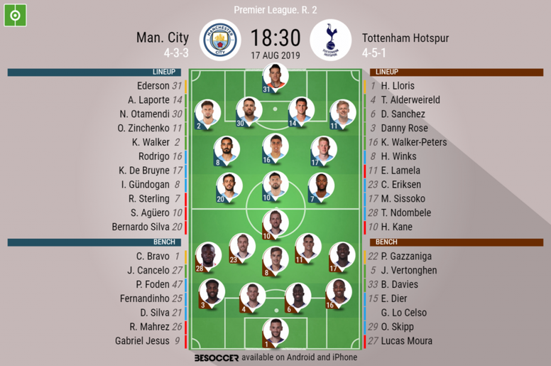Man City v Tottenham, Premier League 2019/20, matchday 2, 17/8/2019 - Official line-ups. BESOCCER