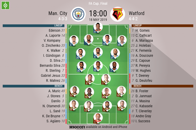 Manchester City v Watford, FA Cup Final, 18/05/19, Official Lineups, BeSoccer