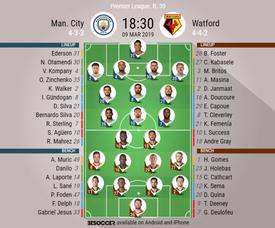 Manchester City v Watford, Premier League - Official line-ups. BESOCCER