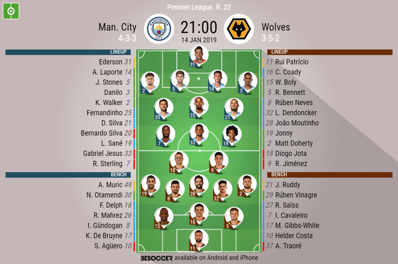 Man City V Wolves As It Happened Besoccer
