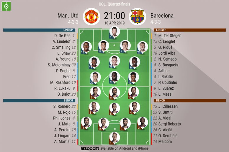 60b68aa0 Pin Man Utd v Barcelona, Champions League 2018/19, quarter-final 1st leg