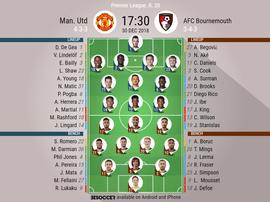 Le formazioni di Manchester United-Bournemouth. BeSoccer