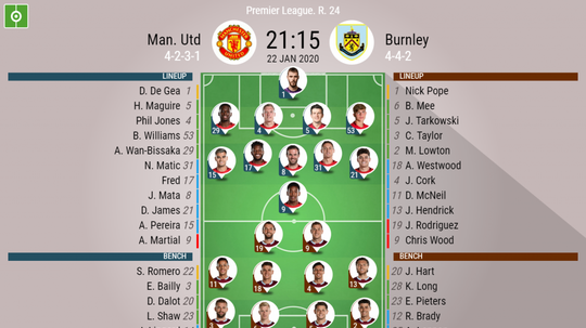Manchester United v Burnley, Premier League matchday 24, 22/01/2020 - official line-ups. BeSoccer