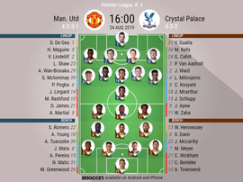 Man Utd v C Palace, Premier League 2019/20, matchday 3, 24/8/2019 - Official line-ups. BESOCCER