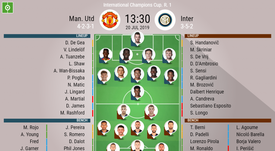 Man United v Inter Milan, International Champions Cup, 20/07/2019 - official line-ups. BeSoccer